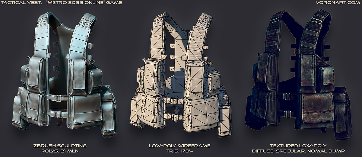 Body armor and tactical vests. Player Character equipments, in-game low poly